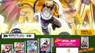 Naruto to Boruto: Frise chronologique des mangas, animes, films, romans