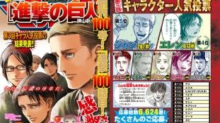 Top 20 des personnages les plus populaires de l'Attaque des Titans (Shingeki No Kyojin) – 2017