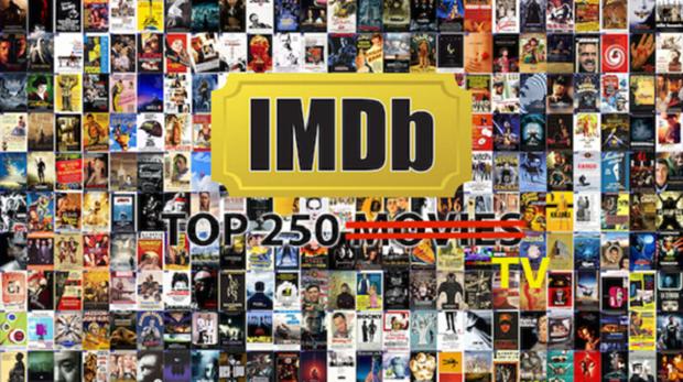 28 Animes dans le Top 250 des meilleurs séries télé de tous les temps